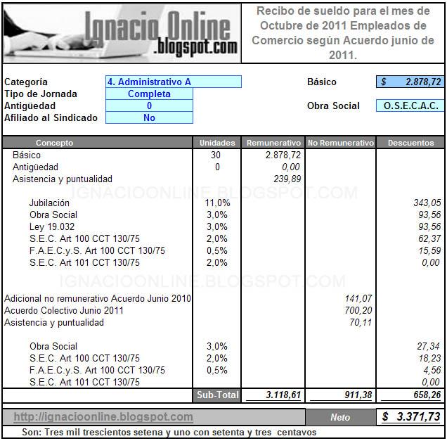 Empleados De Comercio Liquidaci N De Sueldo Octubre De 2011