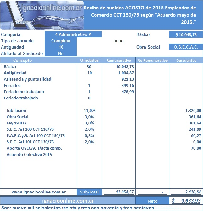 Empleados de Comercio: liquidación Agosto 2015