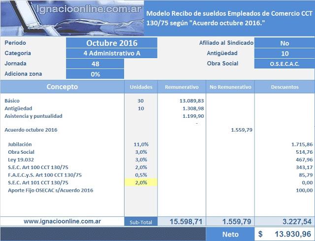 Empleados de Comercio: liquidación octubre 2016 con 12% + excel