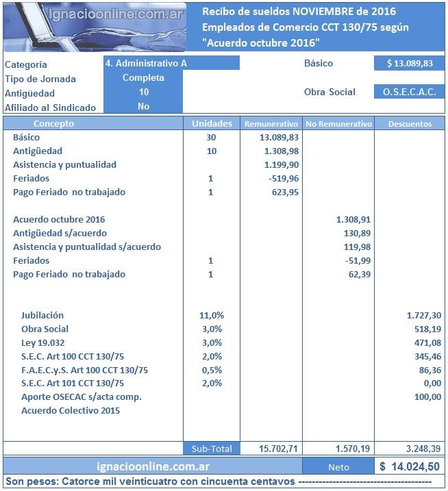 Empleados de Comercio: liquidación noviembre 2016 con 12% + excel