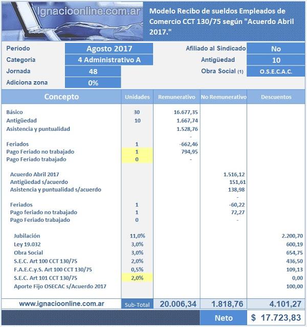 Empleados de Comercio: liquidación Agosto 2017 + excel + calculadora online